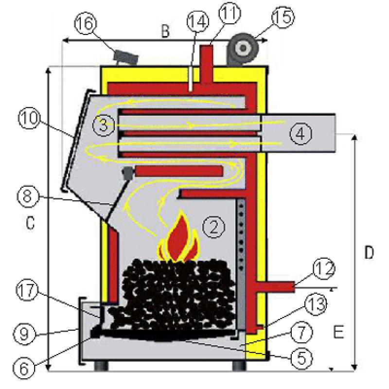 Печь длительного горения на твердом топливе своими руками